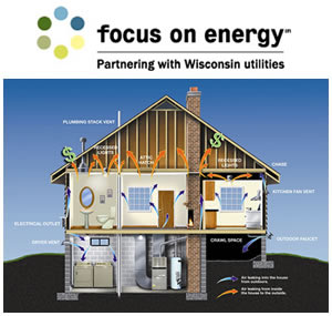 Focus On Energy Green Home